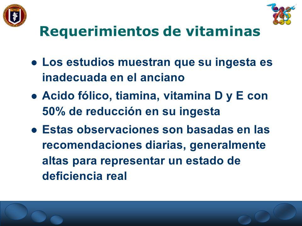 Requerimientos de vitaminas Los estudios muestran que su ingesta es inadecuada en el anciano Acido fólico, tiamina, vitamina D y E con 50% de reducció