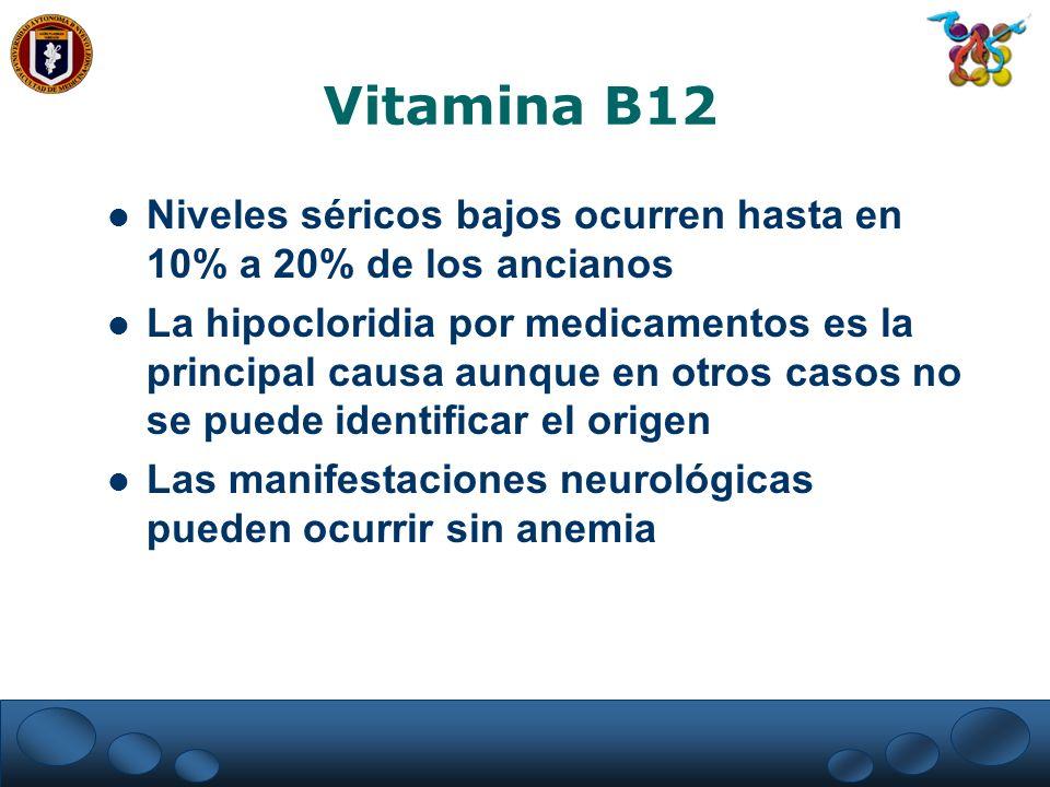 Vitamina B12 Niveles séricos bajos ocurren hasta en 10% a 20% de los ancianos La hipocloridia por medicamentos es la principal causa aunque en otros c