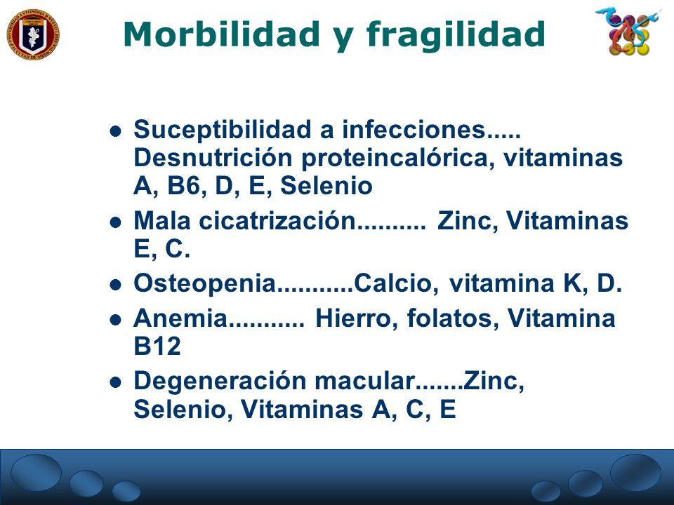 Morbilidad y fragilidad Suceptibilidad a infecciones..... Desnutrición proteincalórica, vitaminas A, B6, D, E, Selenio Mala cicatrización.......... Zi