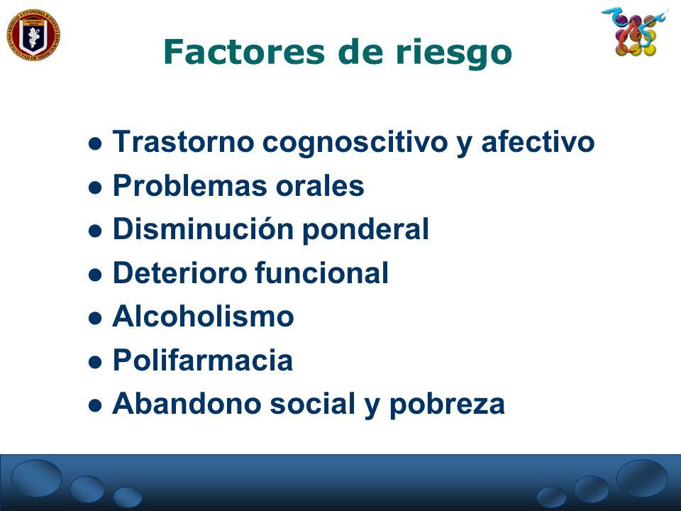 Factores de riesgo Trastorno cognoscitivo y afectivo Problemas orales Disminución ponderal Deterioro funcional Alcoholismo Polifarmacia Abandono socia