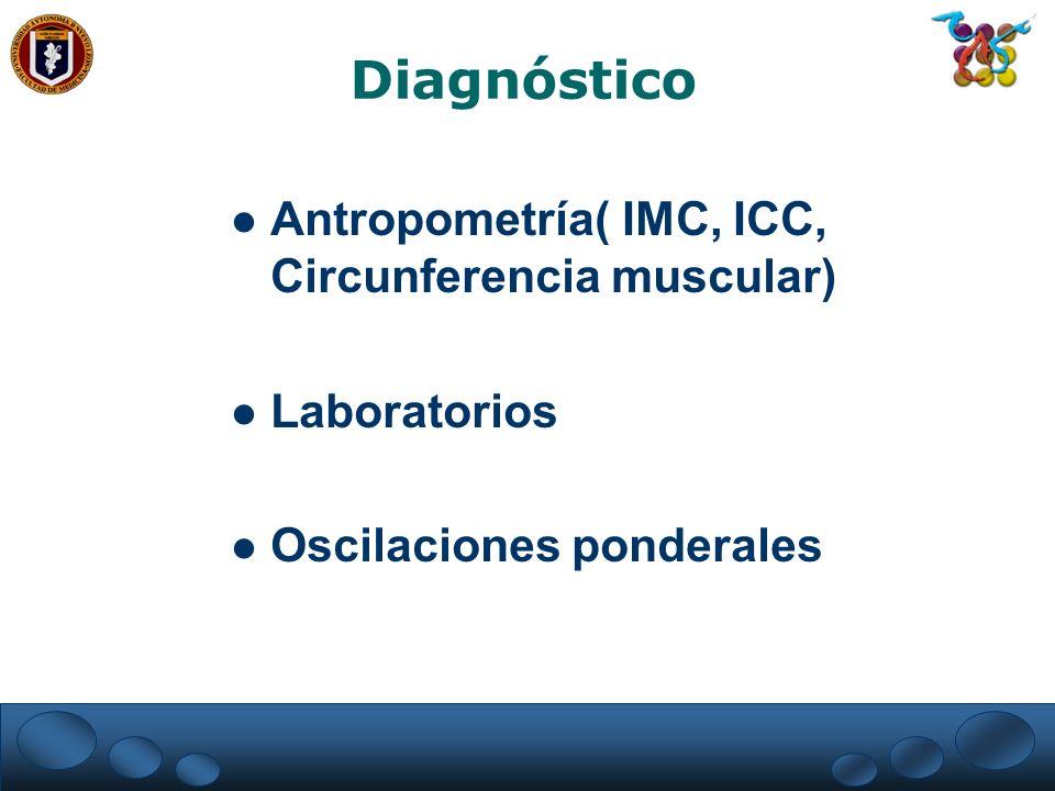 Diagnóstico Antropometría( IMC, ICC, Circunferencia muscular) Laboratorios Oscilaciones ponderales