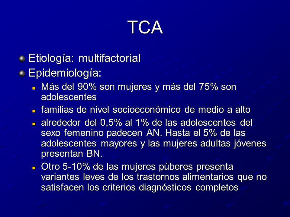 TCA Etiología: multifactorial Epidemiología: Más del 90% son mujeres y más del 75% son adolescentes Más del 90% son mujeres y más del 75% son adolesce