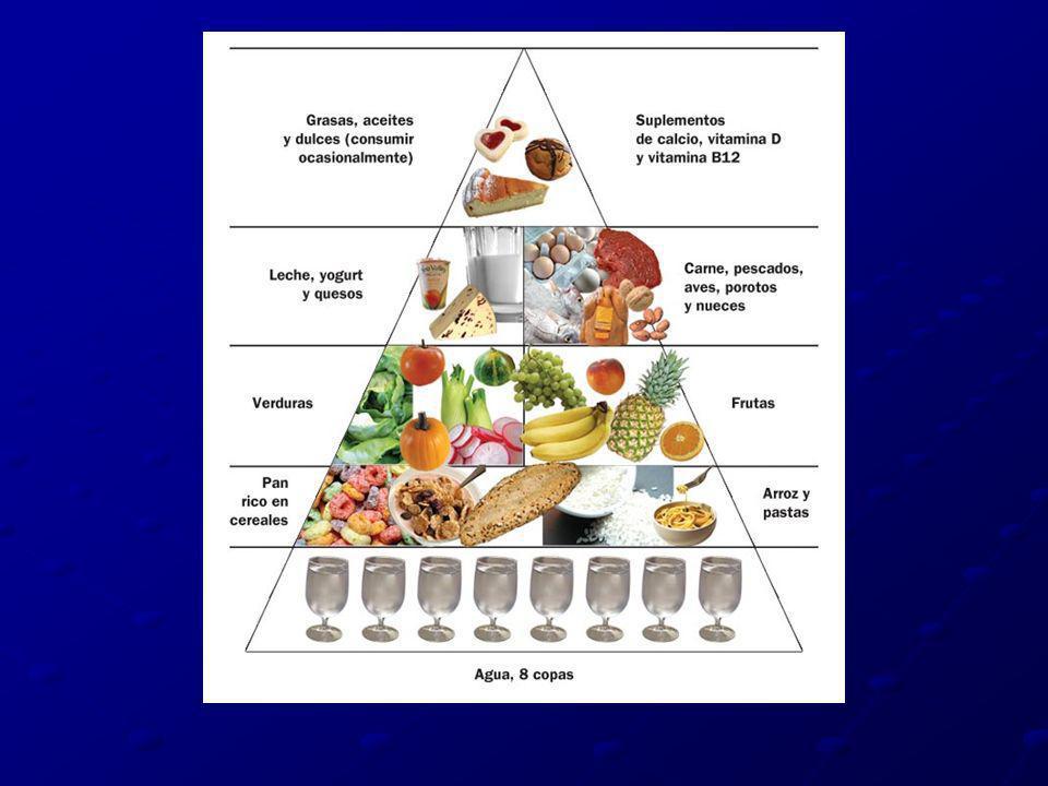Concepto de Salud y Enfermedad Psicologico BiológicoSocial/Cultural