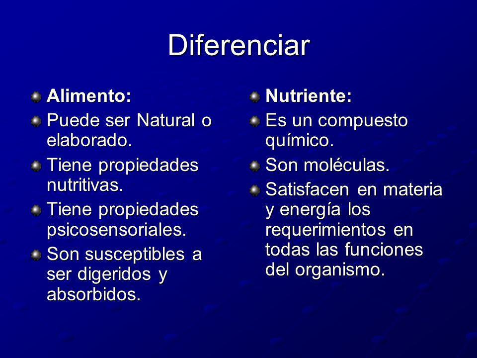 Diferenciar Alimento: Puede ser Natural o elaborado. Tiene propiedades nutritivas. Tiene propiedades psicosensoriales. Son susceptibles a ser digerido