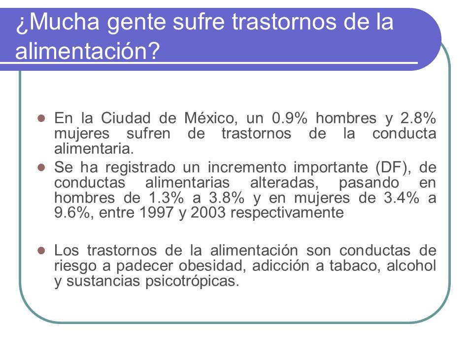 ¿Mucha gente sufre trastornos de la alimentación? En la Ciudad de México, un 0.9% hombres y 2.8% mujeres sufren de trastornos de la conducta alimentar
