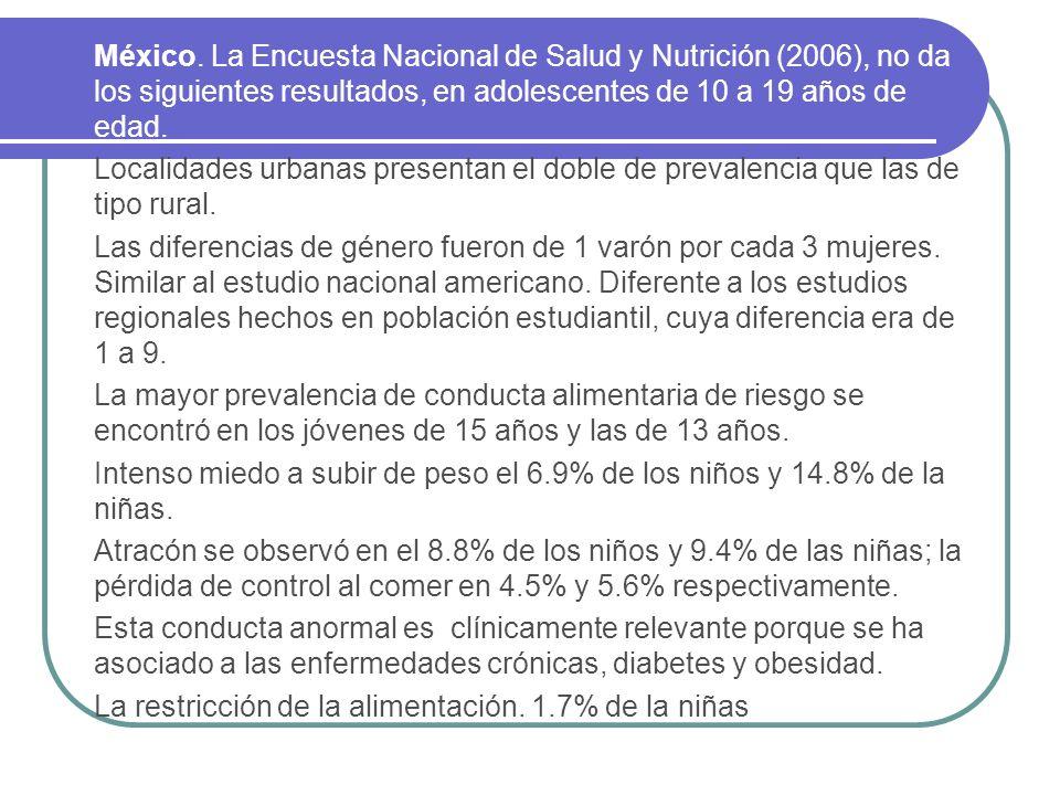 México. La Encuesta Nacional de Salud y Nutrición (2006), no da los siguientes resultados, en adolescentes de 10 a 19 años de edad. Localidades urbana