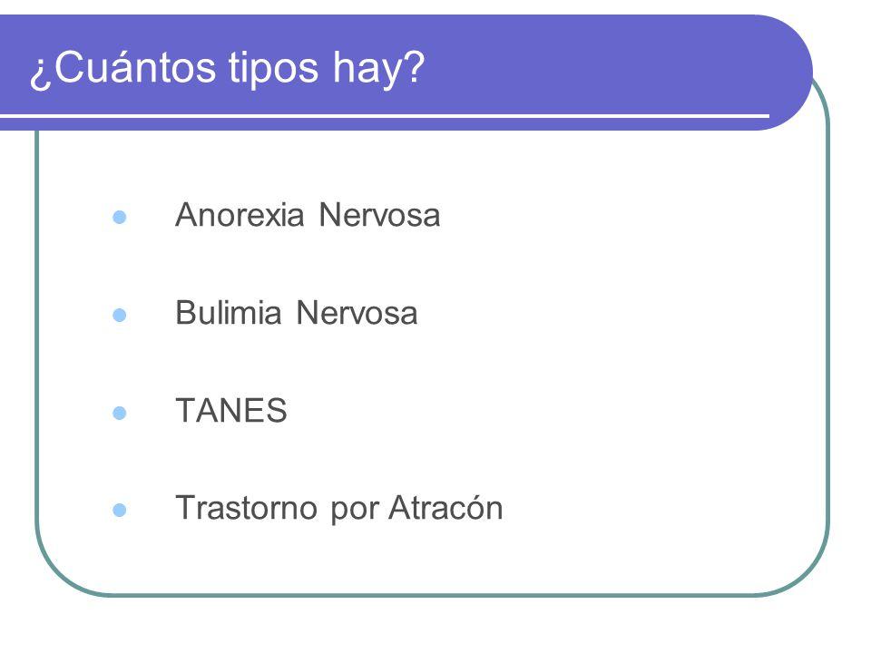 ¿Cuántos tipos hay? Anorexia Nervosa Bulimia Nervosa TANES Trastorno por Atracón