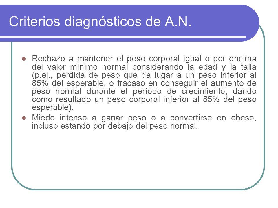 Criterios diagnósticos de A.N. Rechazo a mantener el peso corporal igual o por encima del valor mínimo normal considerando la edad y la talla (p.ej.,