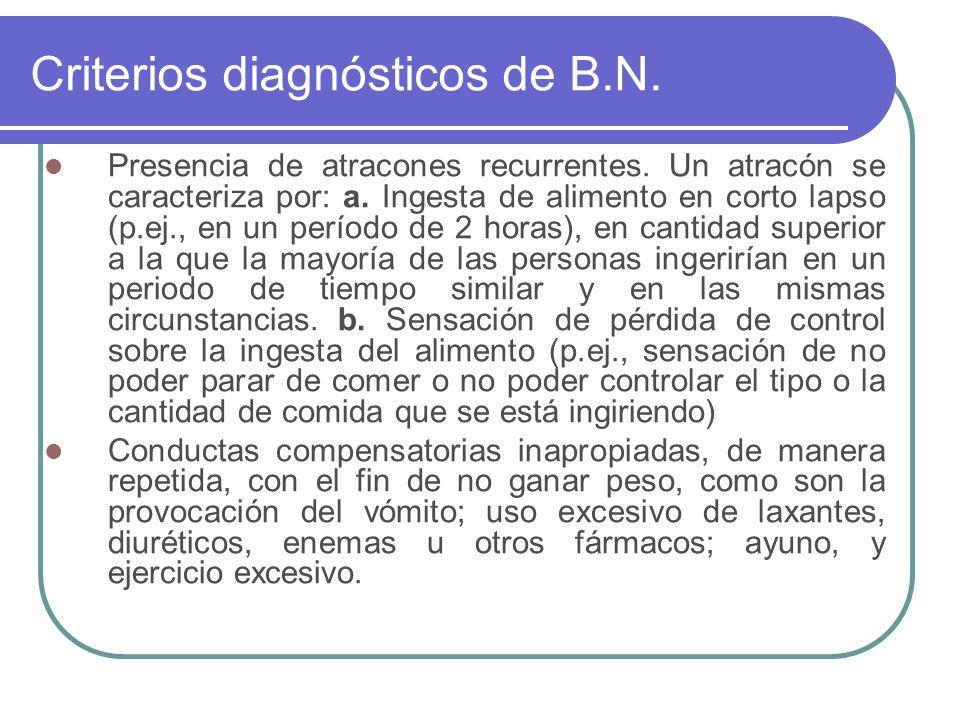 Criterios diagnósticos de B.N. Presencia de atracones recurrentes. Un atracón se caracteriza por: a. Ingesta de alimento en corto lapso (p.ej., en un