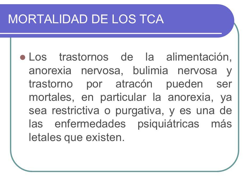 MORTALIDAD DE LOS TCA Los trastornos de la alimentación, anorexia nervosa, bulimia nervosa y trastorno por atracón pueden ser mortales, en particular