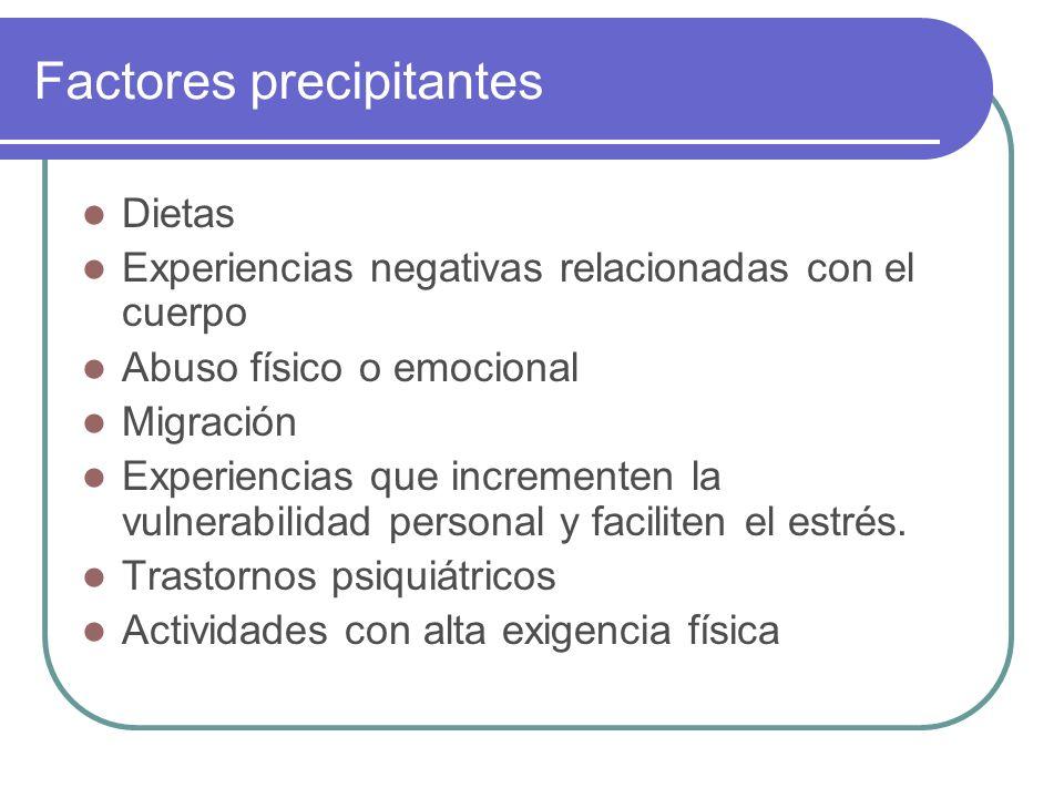 Factores precipitantes Dietas Experiencias negativas relacionadas con el cuerpo Abuso físico o emocional Migración Experiencias que incrementen la vul