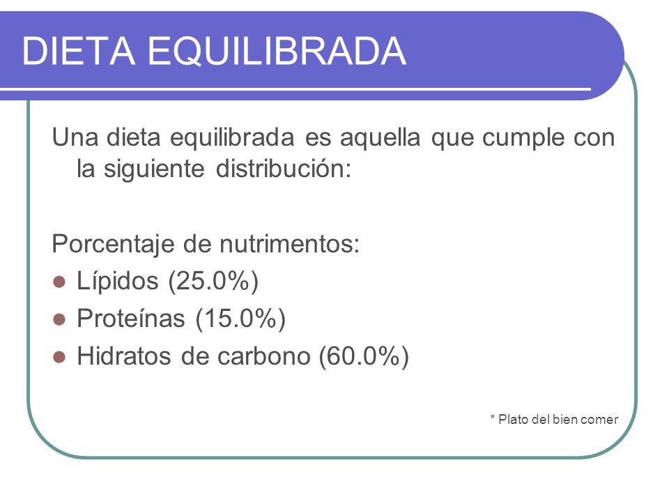 DIETA EQUILIBRADA Una dieta equilibrada es aquella que cumple con la siguiente distribución: Porcentaje de nutrimentos: Lípidos (25.0%) Proteínas (15.