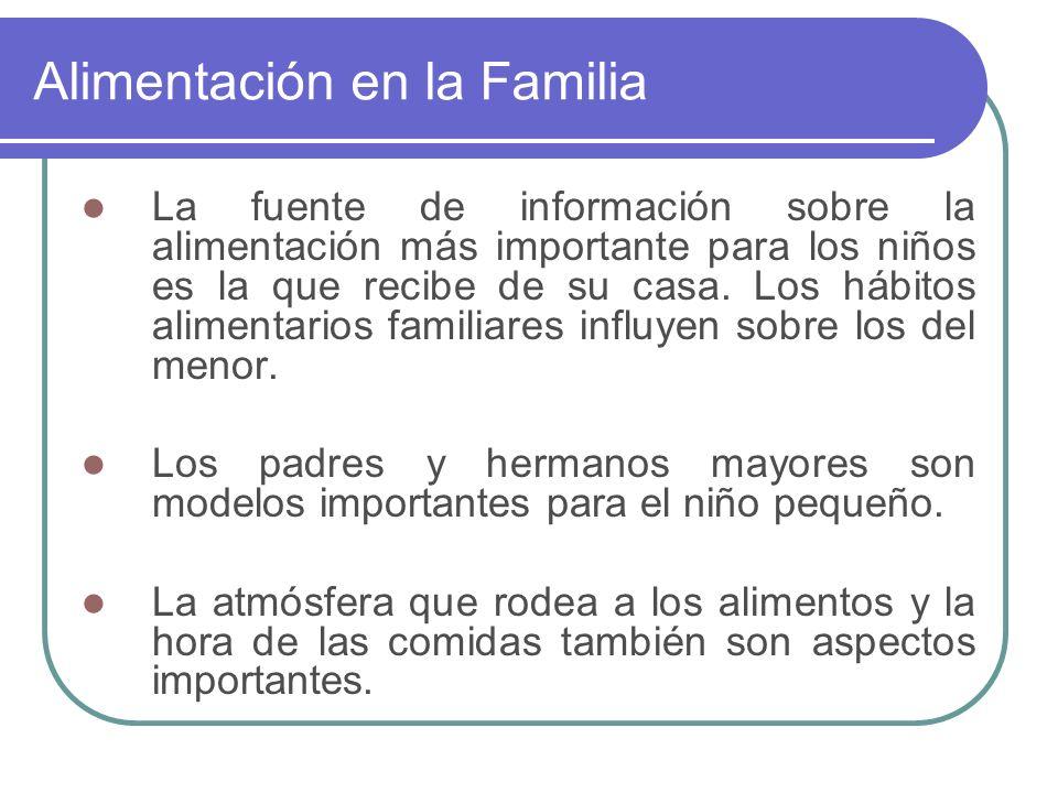 Alimentación en la Familia La fuente de información sobre la alimentación más importante para los niños es la que recibe de su casa. Los hábitos alime