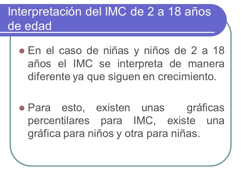 Interpretación del IMC de 2 a 18 años de edad En el caso de niñas y niños de 2 a 18 años el IMC se interpreta de manera diferente ya que siguen en cre