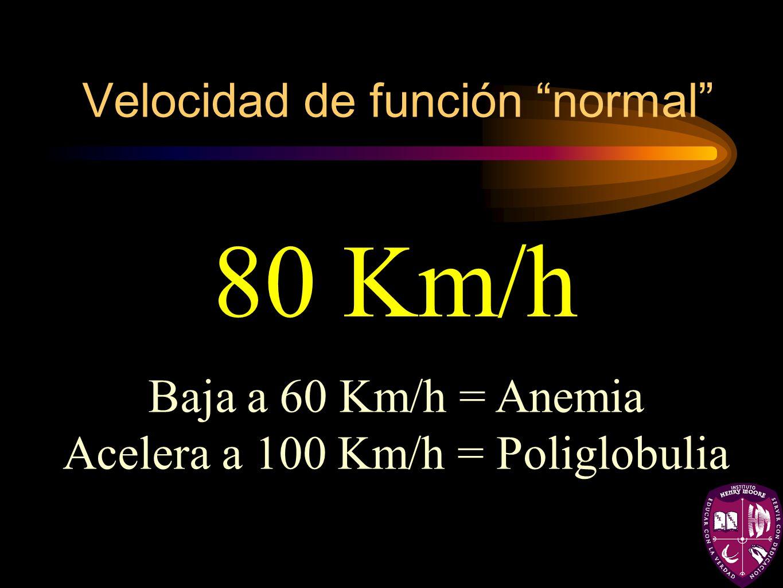 Velocidad de función normal 80 Km/h Baja a 60 Km/h = Anemia Acelera a 100 Km/h = Poliglobulia