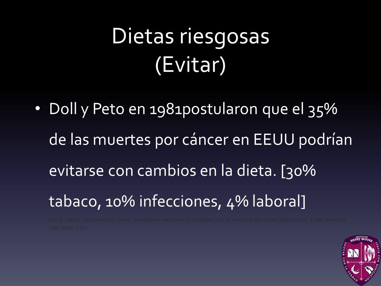 Dietas riesgosas (Evitar) Doll y Peto en 1981postularon que el 35% de las muertes por cáncer en EEUU podrían evitarse con cambios en la dieta. [30% ta