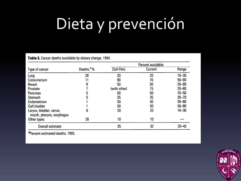 Dieta y prevención