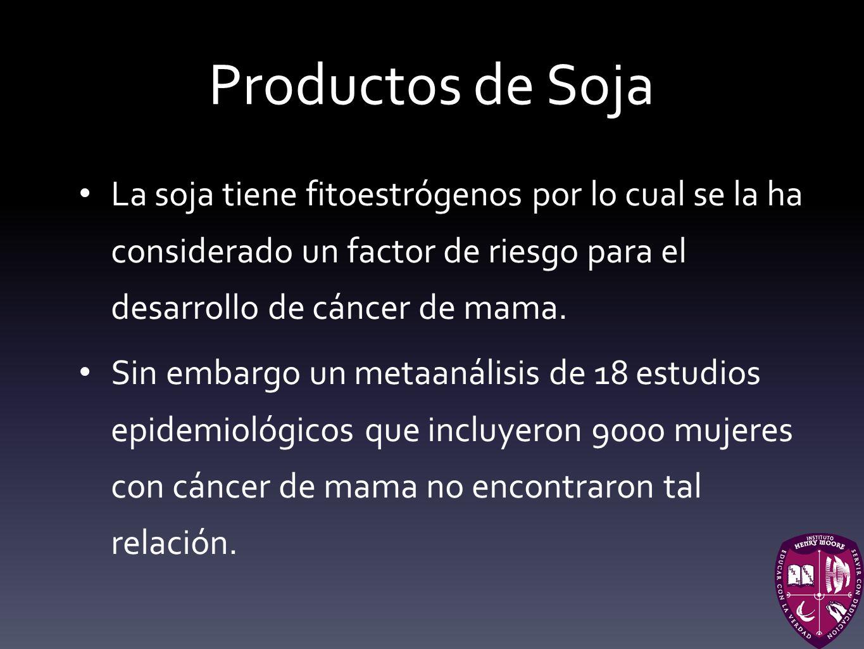 Productos de Soja La soja tiene fitoestrógenos por lo cual se la ha considerado un factor de riesgo para el desarrollo de cáncer de mama. Sin embargo