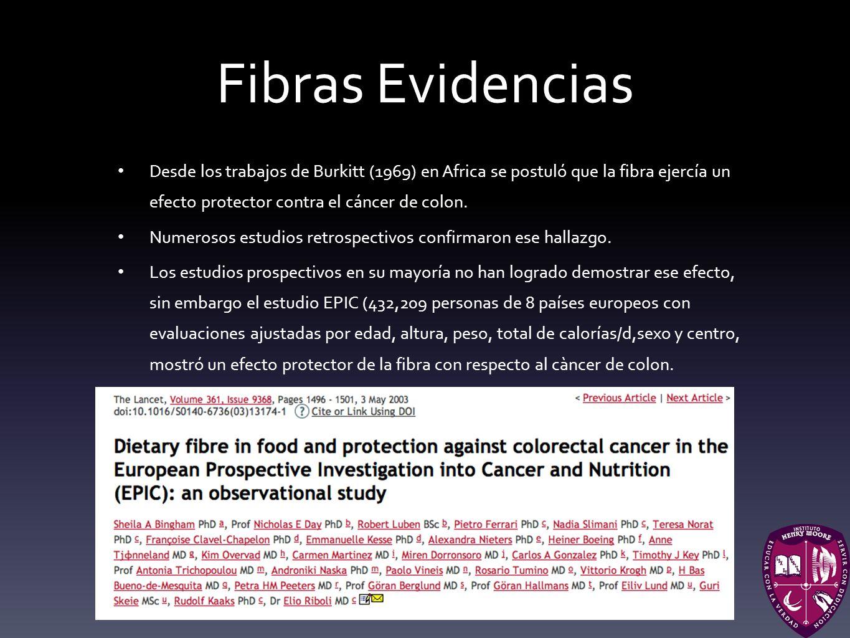 Fibras Evidencias Desde los trabajos de Burkitt (1969) en Africa se postuló que la fibra ejercía un efecto protector contra el cáncer de colon. Numero
