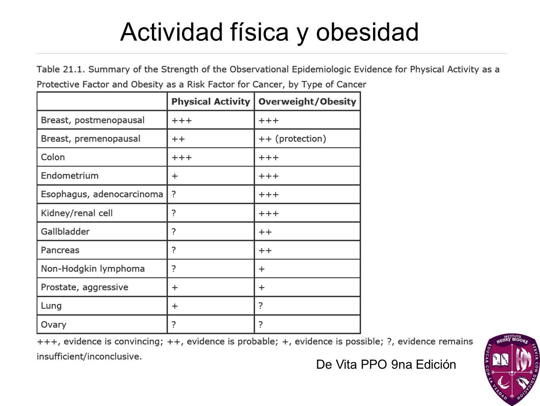 Actividad física y obesidad De Vita PPO 9na Edición