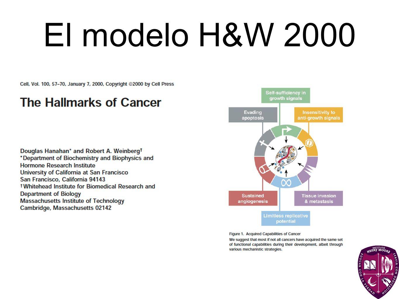 El modelo H&W 2011