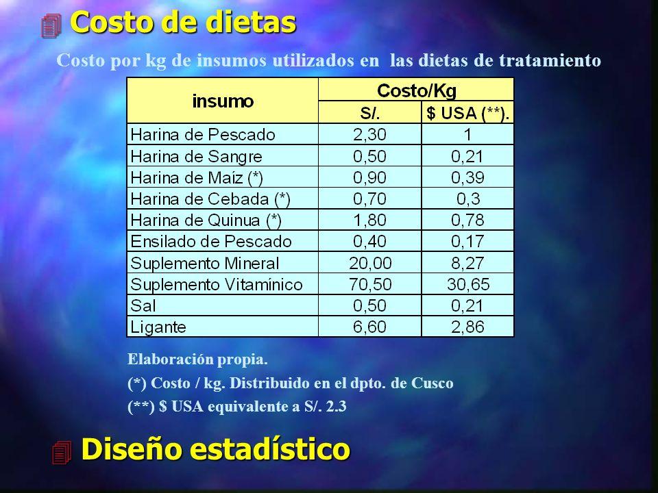 4Evaluación de crecimiento 1er. Evaluación (inicio) 15/04/98 2do.Evaluación30/04/98 3er. Evaluación15/05/98 4to. Evaluación31/05/98 5to. Evaluación15/