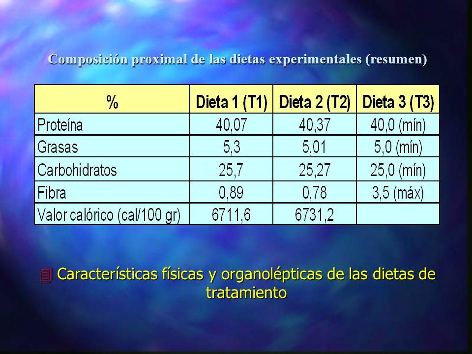 4Composición química de las dietas experimentales Dieta 2 (T2). (% en 100 gr de alimento Dieta 2 (T2). (% en 100 gr de alimento) Dieta 1 (T1). (% en 1