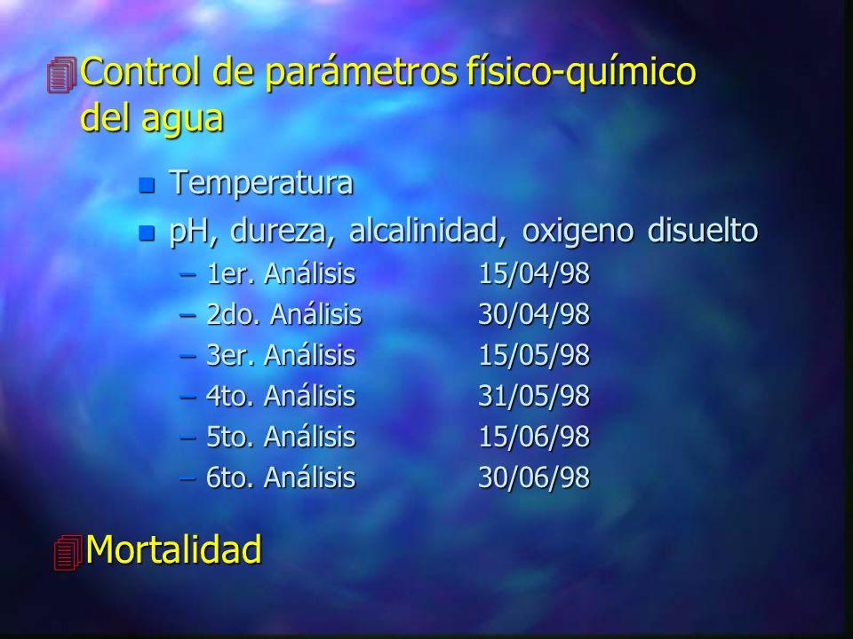 4Control de parámetros físico-químico del agua n Temperatura n pH, dureza, alcalinidad, oxigeno disuelto –1er.