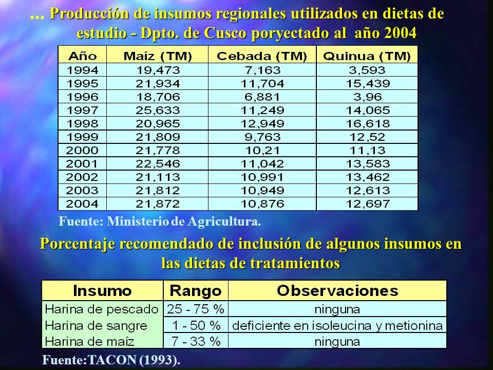 4D4D4D4Dietas experimentales Formulación y análisis proximal de las dietas experimentales Requerimientos nutritivos para Oncorhynchus mykiis Fuente: N