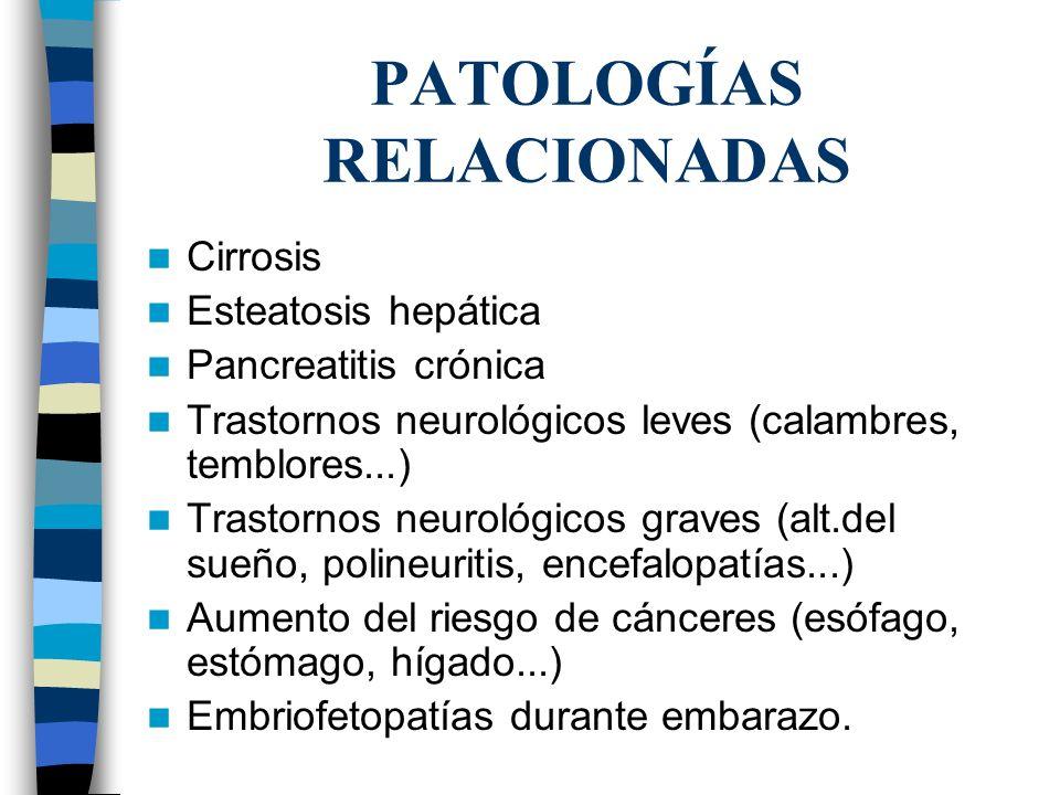 PATOLOGÍAS RELACIONADAS Cirrosis Esteatosis hepática Pancreatitis crónica Trastornos neurológicos leves (calambres, temblores...) Trastornos neurológi