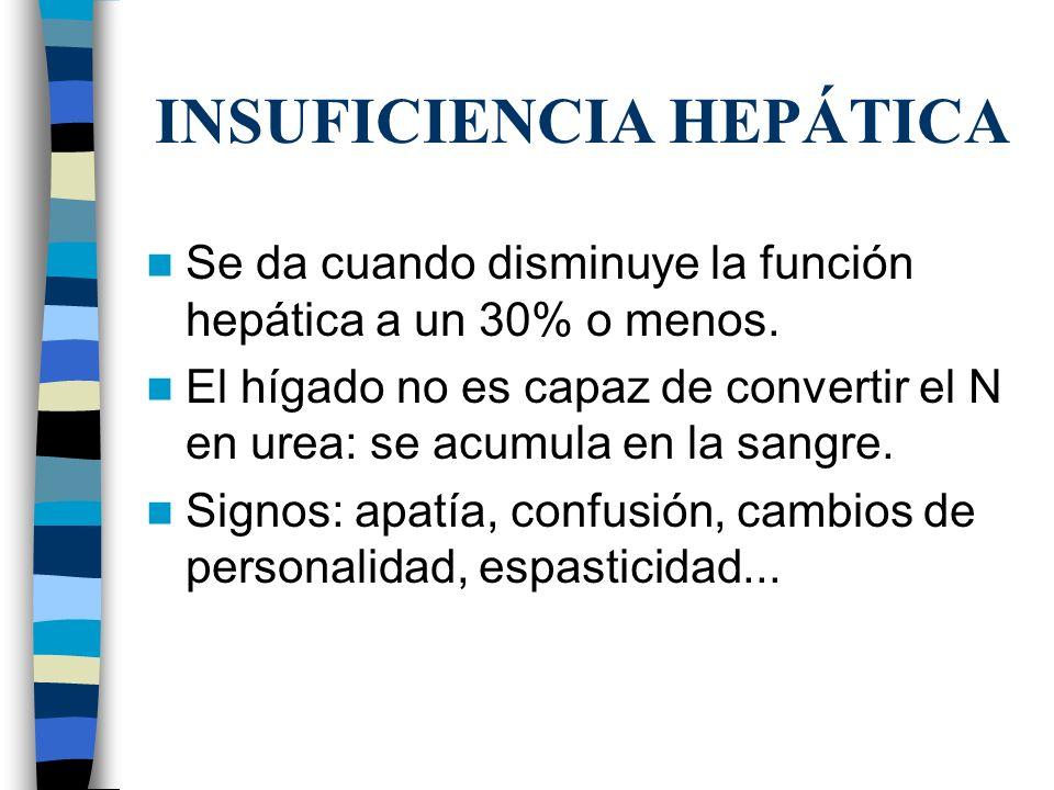 INSUFICIENCIA HEPÁTICA Se da cuando disminuye la función hepática a un 30% o menos. El hígado no es capaz de convertir el N en urea: se acumula en la