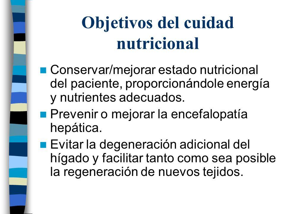 Objetivos del cuidad nutricional Conservar/mejorar estado nutricional del paciente, proporcionándole energía y nutrientes adecuados. Prevenir o mejora