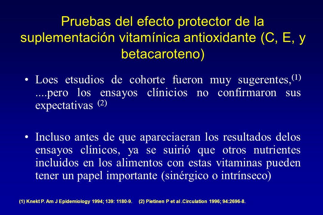 Pruebas del efecto protector de la suplementación vitamínica antioxidante (C, E, y betacaroteno) Loes etsudios de cohorte fueron muy sugerentes, (1)....pero los ensayos clínicios no confirmaron sus expectativas (2) Incluso antes de que apareciaeran los resultados delos ensayos clínicos, ya se suirió que otros nutrientes incluidos en los alimentos con estas vitaminas pueden tener un papel importante (sinérgico o intrínseco) (1) Knekt P.