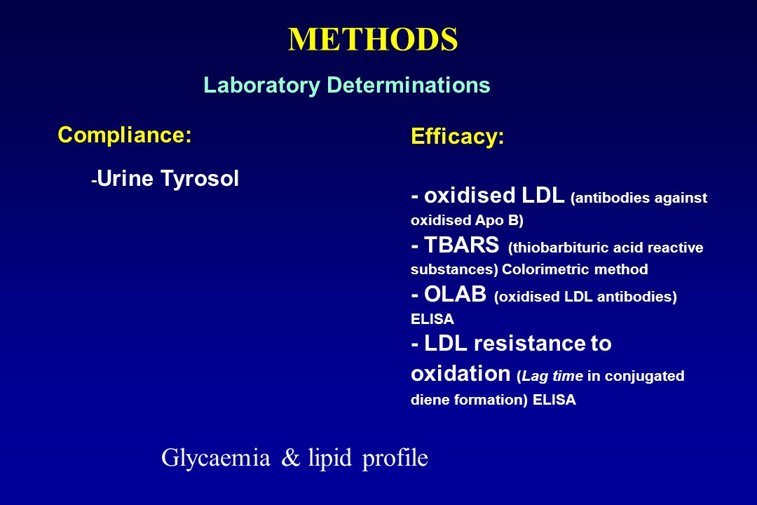 Compliance: - Urine Tyrosol Efficacy: - oxidised LDL (antibodies against oxidised Apo B) - TBARS (thiobarbituric acid reactive substances) Colorimetric method - OLAB (oxidised LDL antibodies) ELISA - LDL resistance to oxidation (Lag time in conjugated diene formation) ELISA Laboratory Determinations Glycaemia & lipid profile METHODS