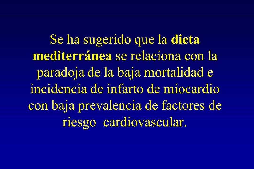Se ha sugerido que la dieta mediterránea se relaciona con la paradoja de la baja mortalidad e incidencia de infarto de miocardio con baja prevalencia de factores de riesgo cardiovascular.
