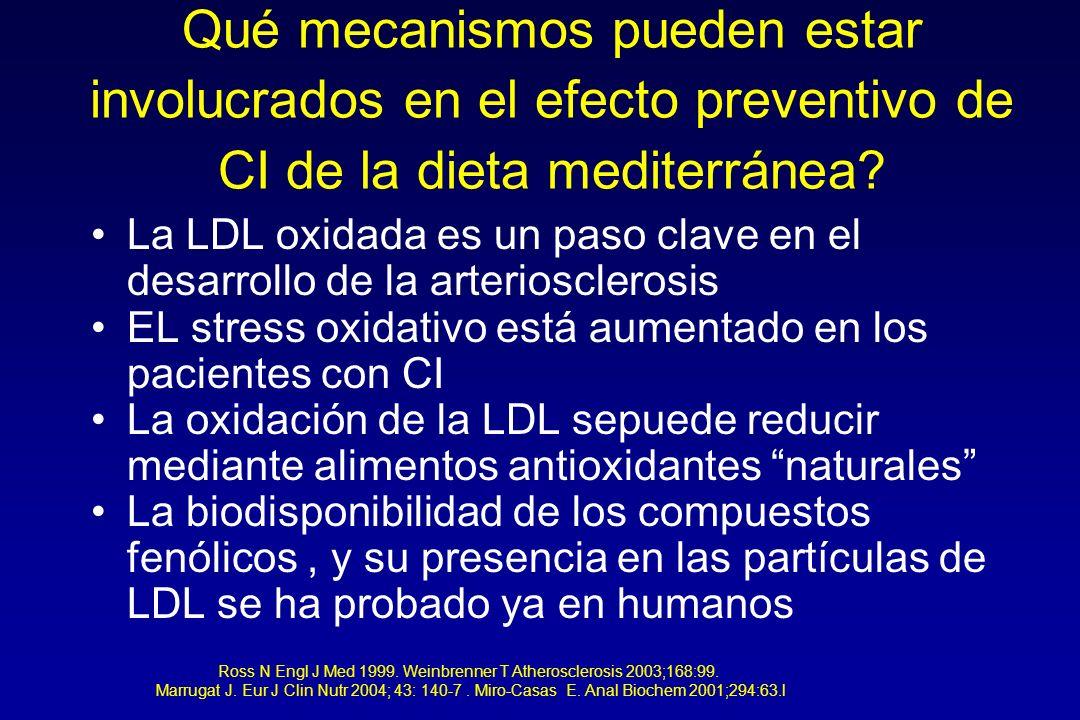Qué mecanismos pueden estar involucrados en el efecto preventivo de CI de la dieta mediterránea.