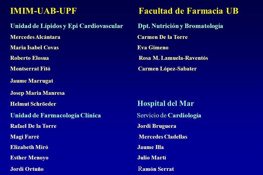 IMIM-UAB-UPF Facultad de Farmacia UB Unidad de Lípidos y Epi Cardiovascular Dpt.