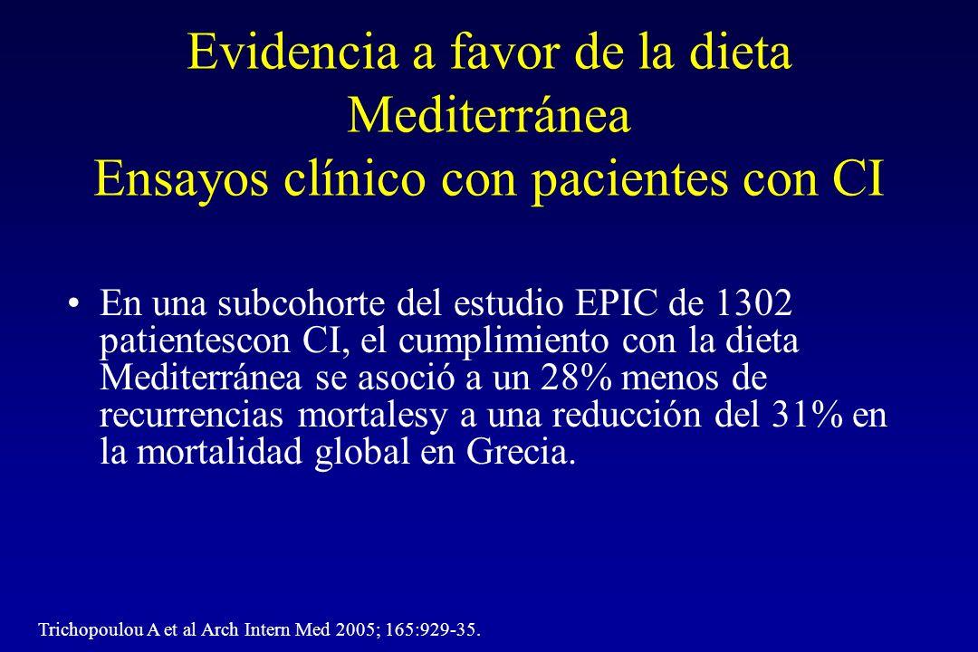 En una subcohorte del estudio EPIC de 1302 patientescon CI, el cumplimiento con la dieta Mediterránea se asoció a un 28% menos de recurrencias mortalesy a una reducción del 31% en la mortalidad global en Grecia.