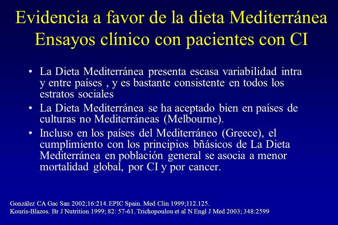Qué componentes son responsables del posible efecto protector de la Dieta Mediterránea.