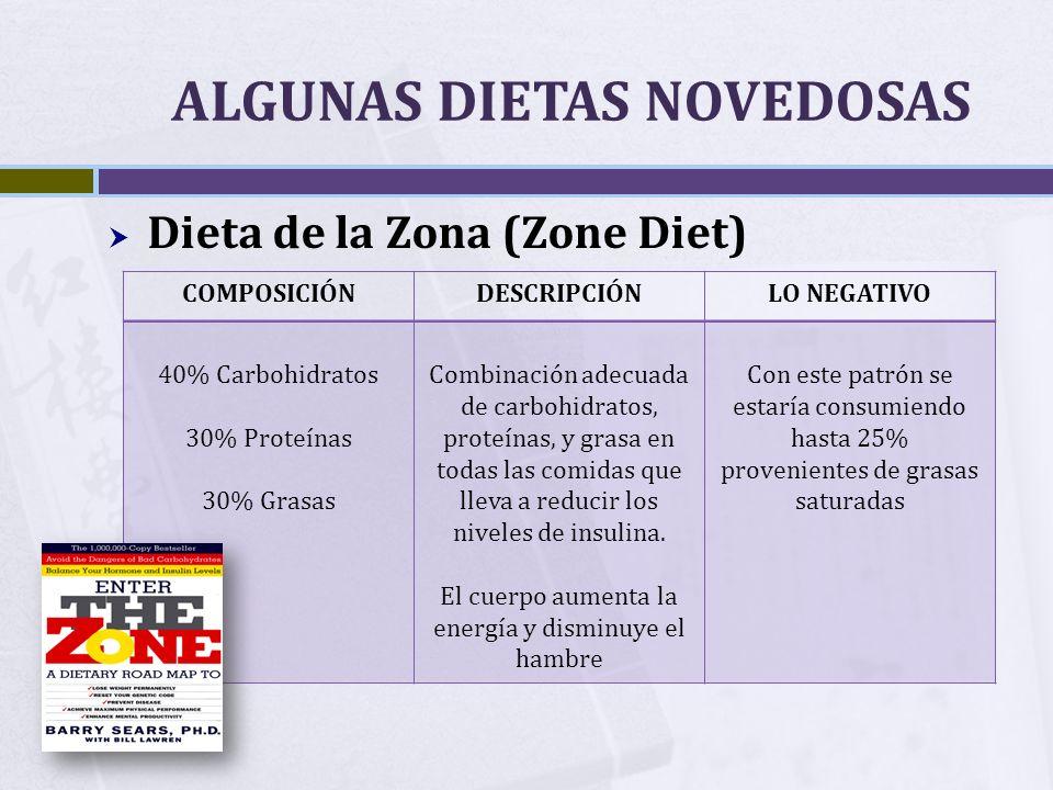 ALGUNAS DIETAS NOVEDOSAS Dieta de la Zona (Zone Diet) COMPOSICIÓNDESCRIPCIÓNLO NEGATIVO 40% Carbohidratos 30% Proteínas 30% Grasas Combinación adecuad