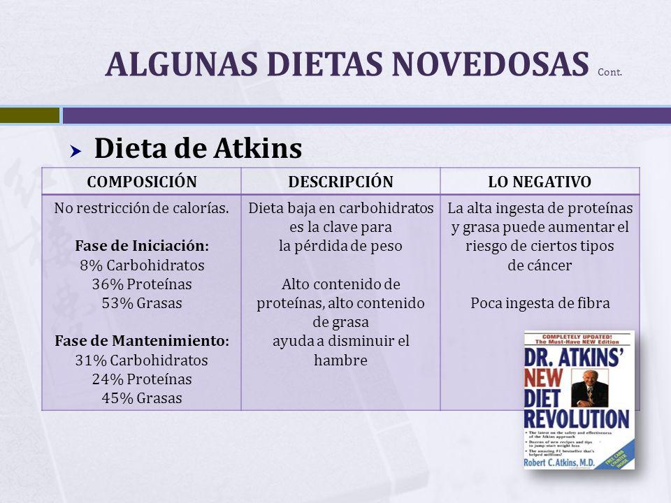 ALGUNAS DIETAS NOVEDOSAS Cont. Dieta de Atkins COMPOSICIÓNDESCRIPCIÓNLO NEGATIVO No restricción de calorías. Fase de Iniciación: 8% Carbohidratos 36%