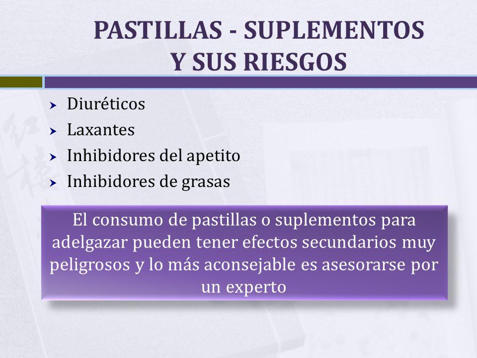 PASTILLAS - SUPLEMENTOS Y SUS RIESGOS Diuréticos Laxantes Inhibidores del apetito Inhibidores de grasas El consumo de pastillas o suplementos para ade
