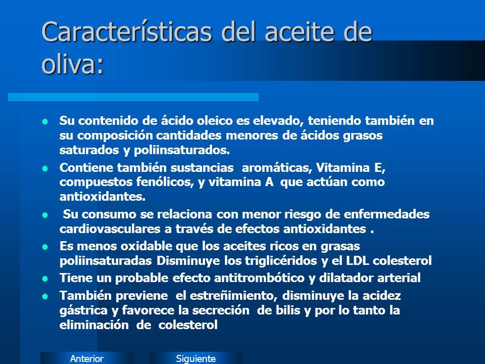 SiguienteAnterior Características del aceite de oliva: Su contenido de ácido oleico es elevado, teniendo también en su composición cantidades menores de ácidos grasos saturados y poliinsaturados.