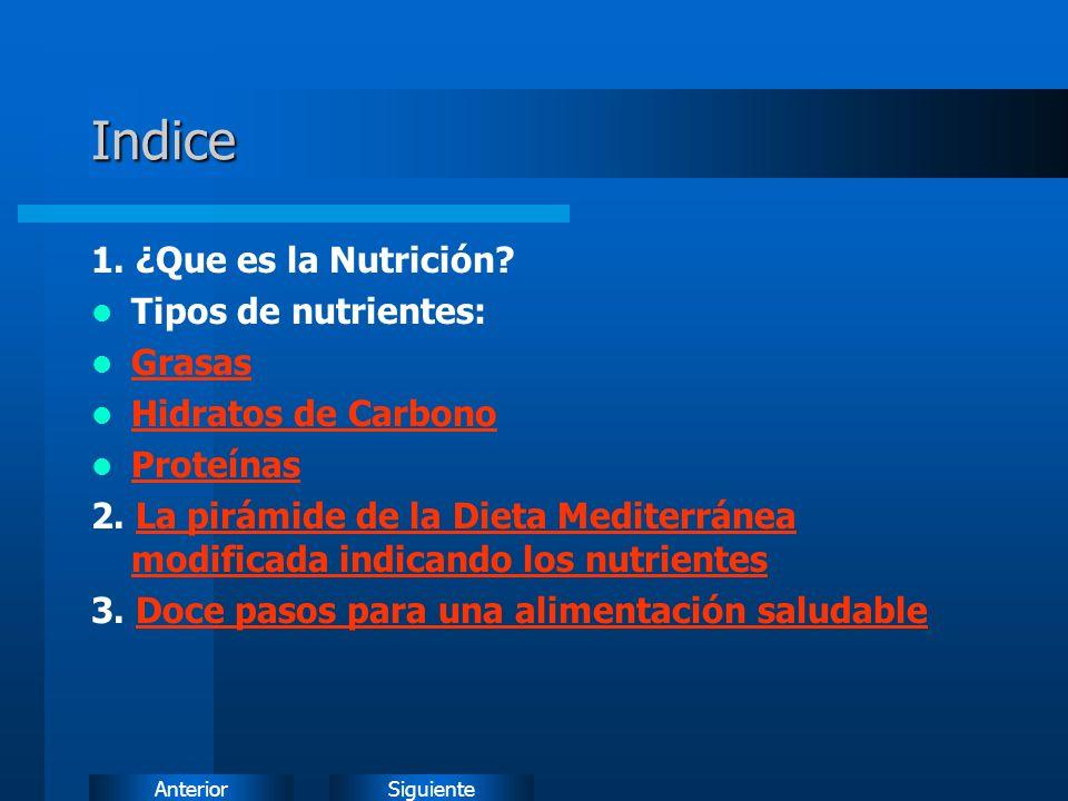 SiguienteAnteriorIndice 1.¿Que es la Nutrición.