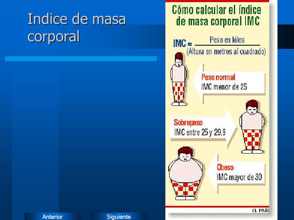 SiguienteAnterior Indice de masa corporal