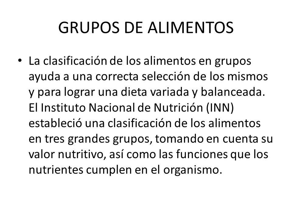 GRUPOS DE ALIMENTOS La clasificación de los alimentos en grupos ayuda a una correcta selección de los mismos y para lograr una dieta variada y balance