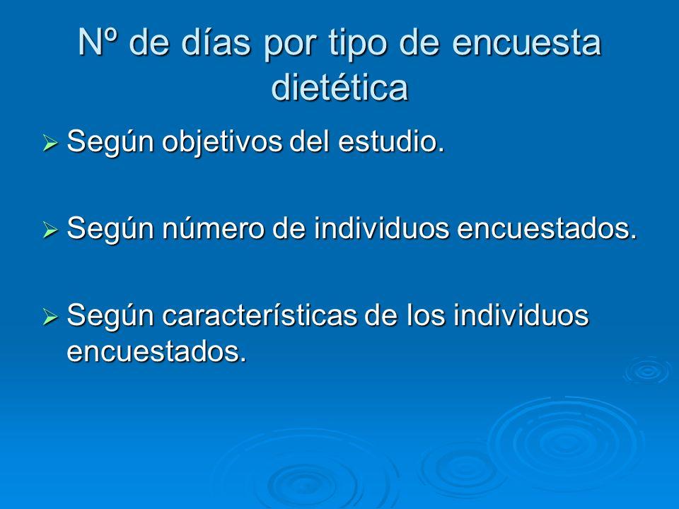 Nº de días por tipo de encuesta dietética Según objetivos del estudio. Según objetivos del estudio. Según número de individuos encuestados. Según núme
