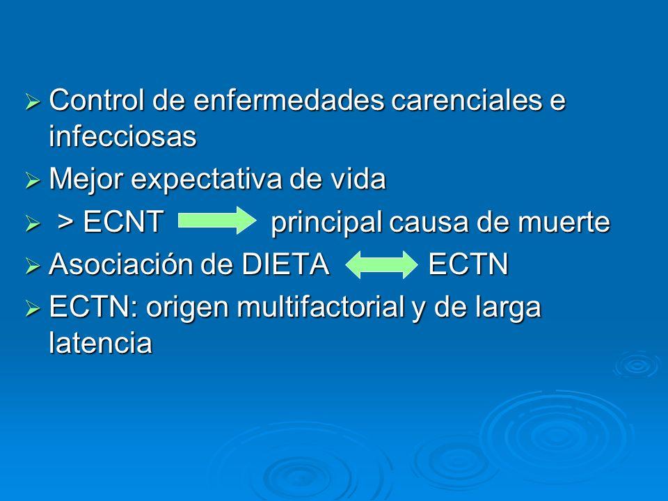 Control de enfermedades carenciales e infecciosas Control de enfermedades carenciales e infecciosas Mejor expectativa de vida Mejor expectativa de vid