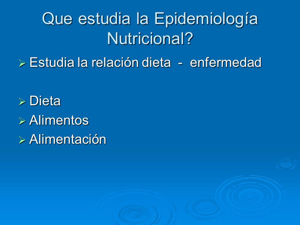 Que estudia la Epidemiología Nutricional? Estudia la relación dieta - enfermedad Estudia la relación dieta - enfermedad Dieta Dieta Alimentos Alimento