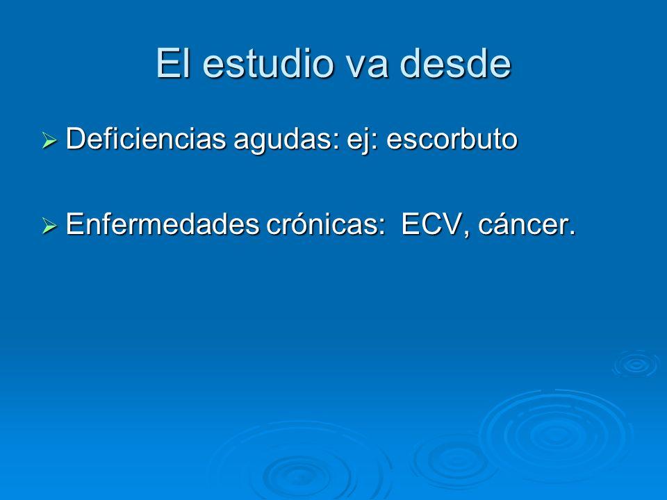 El estudio va desde Deficiencias agudas: ej: escorbuto Deficiencias agudas: ej: escorbuto Enfermedades crónicas: ECV, cáncer. Enfermedades crónicas: E
